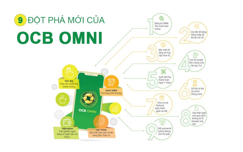 9 đột phá mới của OCB OMNI phiên bản mới