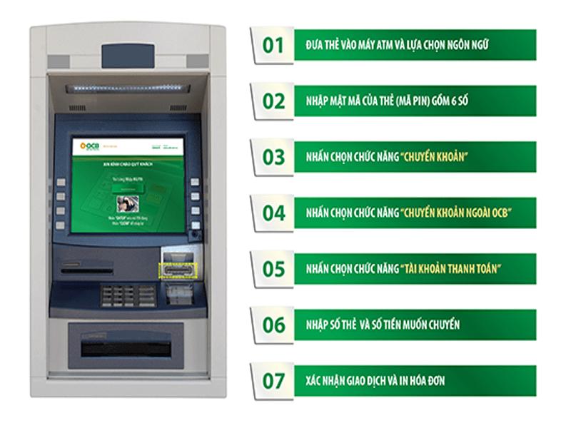 Hiện nay nhiều ngân hàng hỗ trợ dịch vụ chuyển tiền ngoài giờ tại ATM