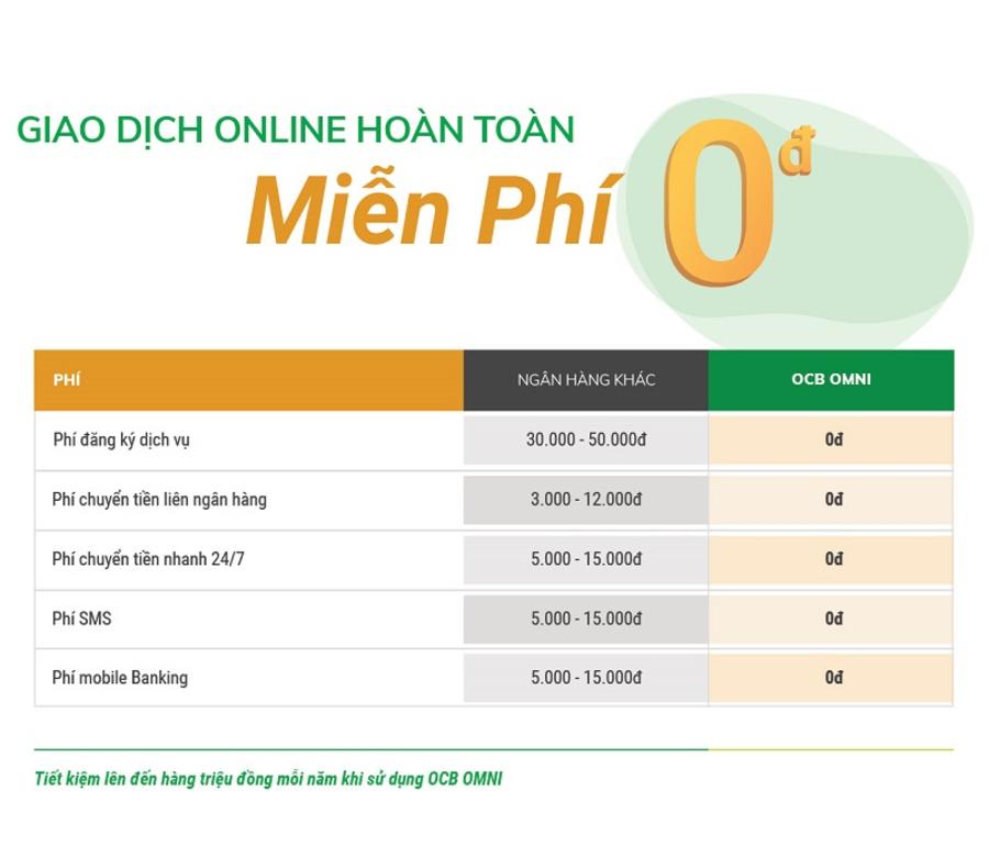 Các lợi ích của việc dùng OCB OMNI.