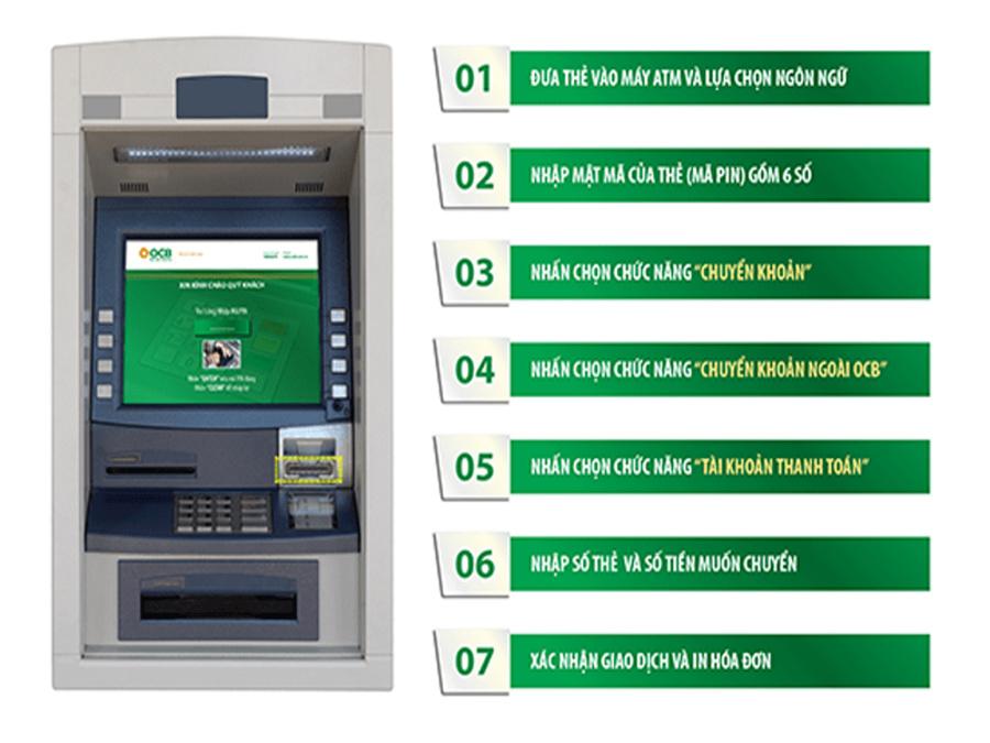 Hướng dẫn chuyển tiền khác ngân hàng qua cây ATM.