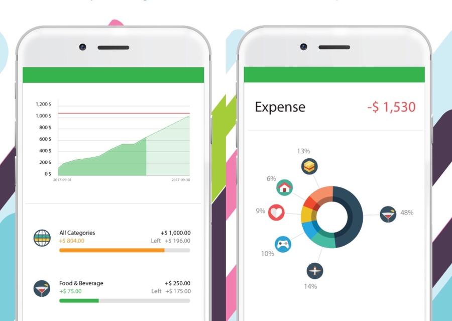 App Money Loverkhoản thu chi hàng ngày.