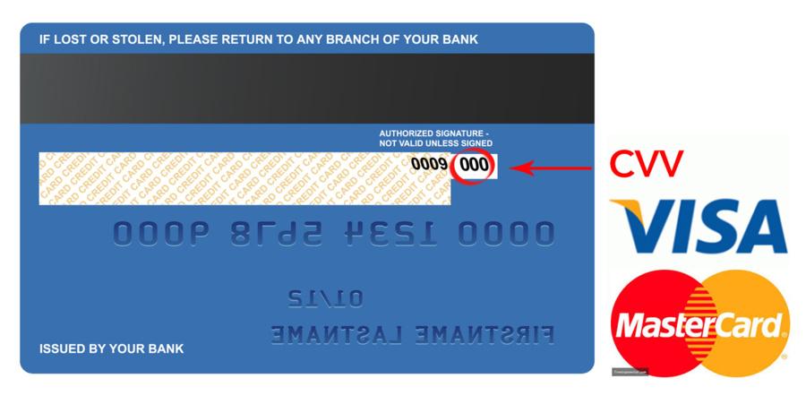 Số CVV được in nghiêng và nằm ngay bên cạnh phần chữ ký chủ thẻ.